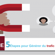 Générer du trafic qualifié